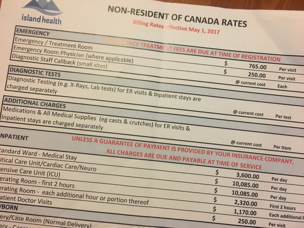 Cost Of Emergency Room Visit Canada